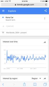 Kona car search term